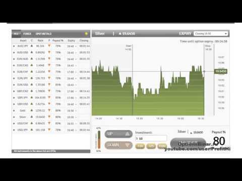 Конкурсы на демо счетах бинарных опционов