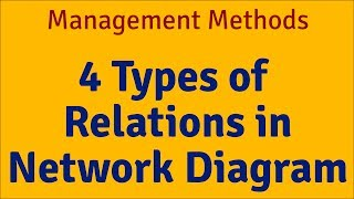 Understand 4 types of relations in network diagrams (FS, SS, FF, SF)
