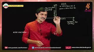 Standard 9 | Physics | Class – 11