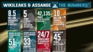 preview picture of video 'Assange 1000th day in Embassy - March 16th 2015'