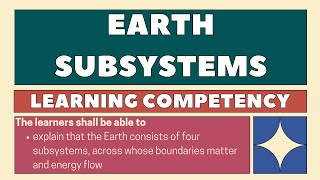 Earth's Systems And Their Interactions