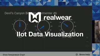 PiVision video thumbnail
