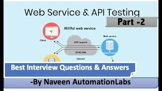 rest api automation testing interview questions - मुफ्त