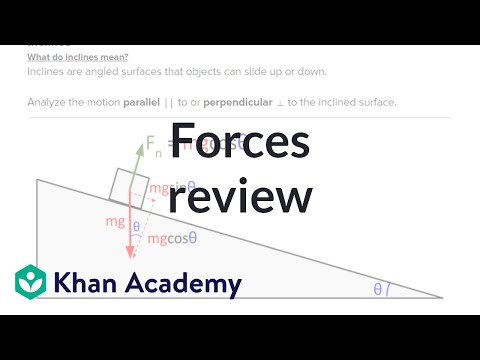 AP Physics 1 review of Forces and Newton's Laws (video