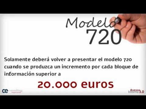 ITP, Modelo 720 y campaña de Inspección de Trabajo 2016