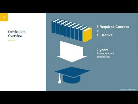 Certificate Program in Personal Financial Planning Online ...