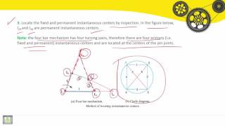 Theory Of Machines   C3-L4   Method Of Locating Instantaneous Centers In A Mechanism