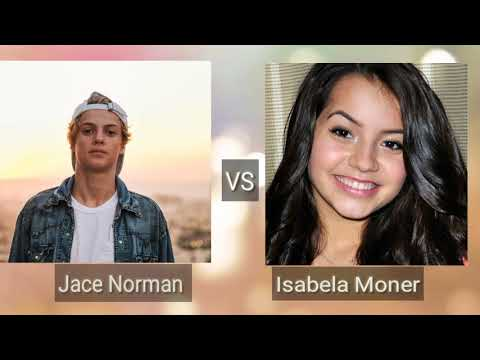 Jace Norman VS Cree Cicchino Transformation || Who is Most
