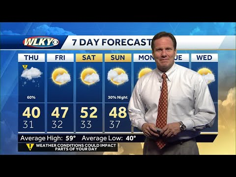 WLKY Aug  14 overnight weather webcast - Louisville news