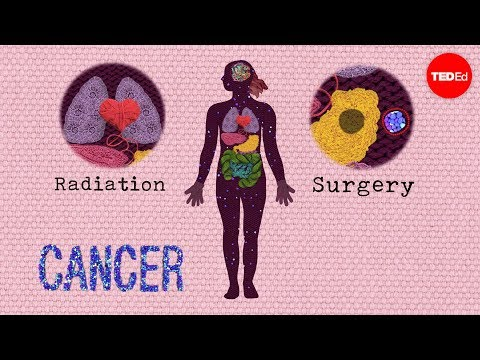 Video How do cancer cells behave differently from healthy ones? - George Zaidan