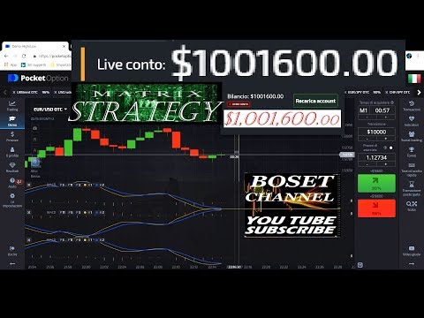 Binary 60 second trading