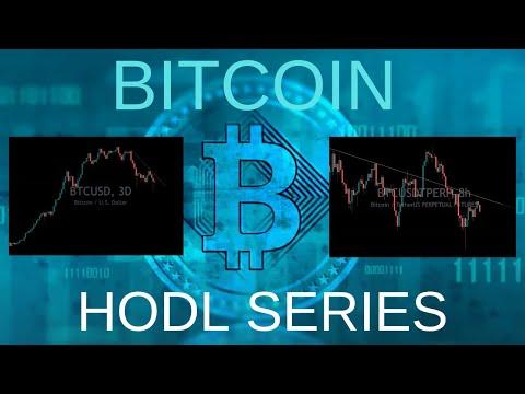 Bitcoin comercial