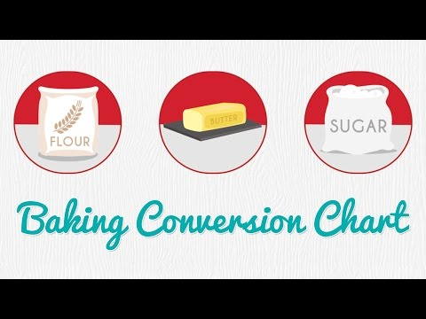 Video Weight Conversion Chart for Baking - Gemma's Bold Baking Bootcamp Ep 1