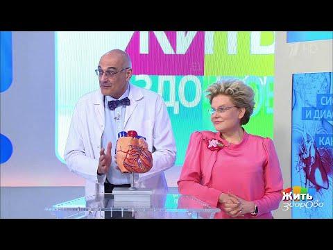 Гипертония 1 степени симптомы и лечение препараты