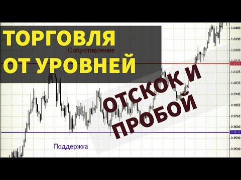 Читать путь к финансовой независимости