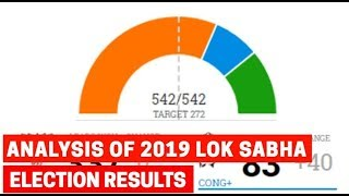 DNA: Detailed Analysis Of 2019 Lok Sabha Election Results