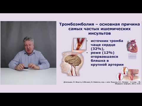 Препараты при гипертонии и атеросклерозе