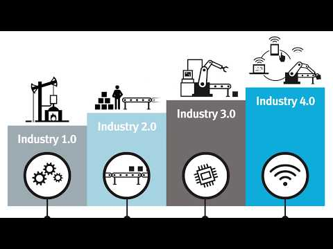 mp4 Industrial Revolution 4 0 In Human Resource Management, download Industrial Revolution 4 0 In Human Resource Management video klip Industrial Revolution 4 0 In Human Resource Management