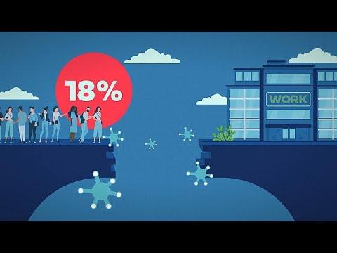 Η ανεργία των νέων στην Ε.Ε. και η ευρωπαϊκή απάντηση στο οξύ πρόβλημα…