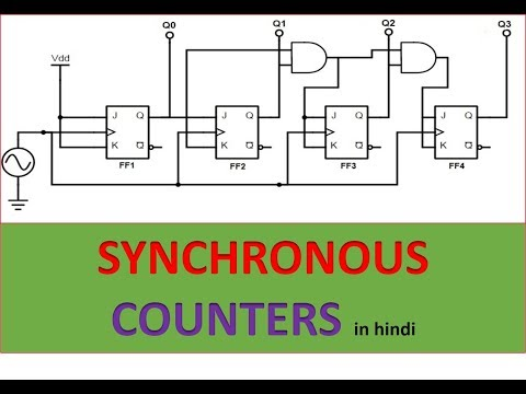 SYNCHRONOUS COUNTERS DETAILED EXPLANATION IN HINDI