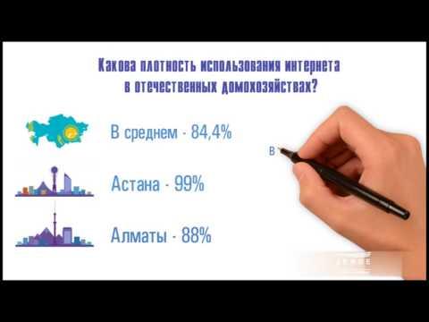 ИТ в цифрах. Статистика об уровне проникновения ИКТ в домохозяйствах Казахстана.