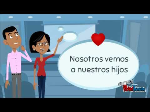 Direct Object Pronouns (Me, Te, Lo, La, Nos, Los, Las)
