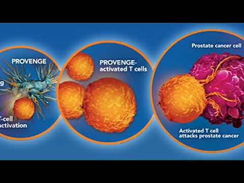 Treatment of prostate cancer radiation effects