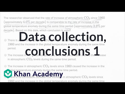 Data collection and conclusions — Basic example (video