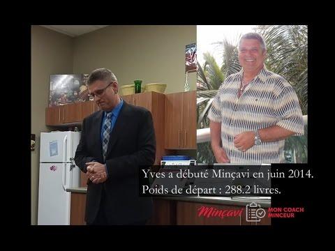 Perte de poids ip