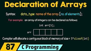 Declaration of Array