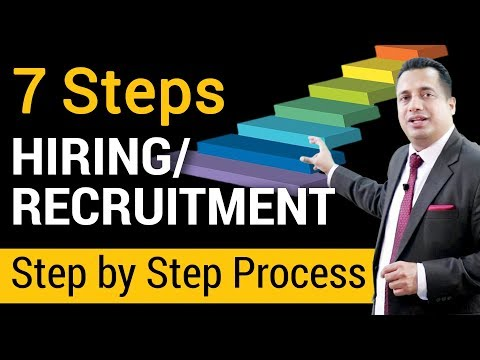 , title : '7 Steps for Hiring | Recruitment | Step by Step Process | Dr Vivek Bindra