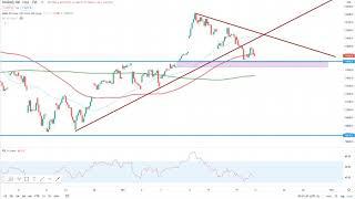 Wall Street – Netflix enttäuscht!
