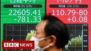Koronawirus: wpływ ekonomiczny – BBC News – wiadomosci w j.angielskim