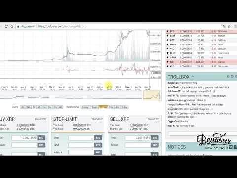 Стратегию 3 candle для бинарных опционов на 60 секунд