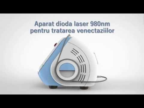 Microsfere în medicină varicoză