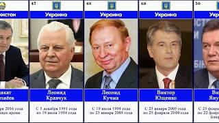 Все президенты стран бывшего СССР 1991 – 2019 (Президенты РФ, Президенты Украины и других стран)