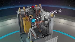 Nimaclim, spécialiste de la climatisation à Nîmes, vous présente l'innovation Daikin Altherma 3è