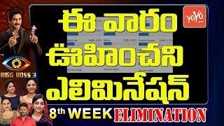 Bigg Boss 3 Telugu Elimination | Sreemukhi | Ravi Krishna | Varun Sandesh | YOYO TV