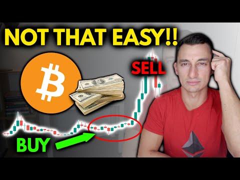 Hosszú btc tradingview