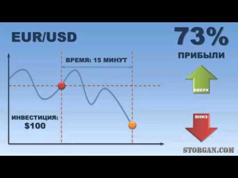Forexpf chart