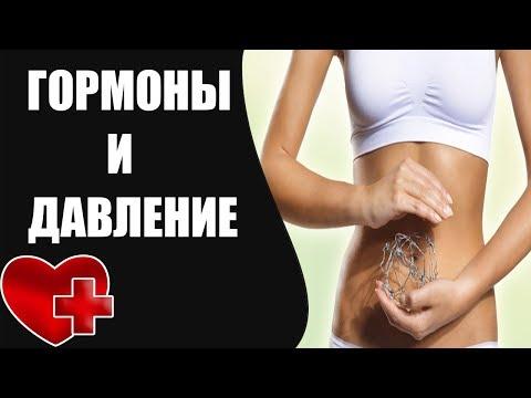 Настрои сытина на лечение гипертонии