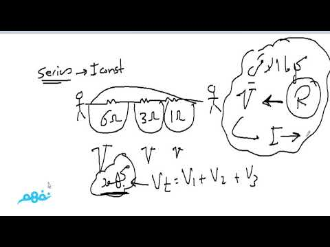 Parallel and series connection - فيزياء لغات - للثانوية العامة - نفهم  physics