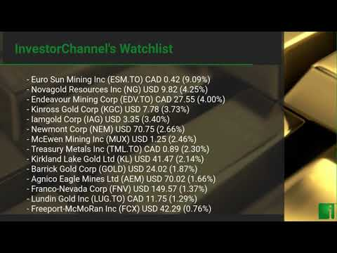 InvestorChannel's Gold Watchlist Update for Friday, May, 14, 2021, 16:00 EST