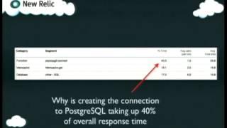 Web Server Bottlenecks And Performance Tuning