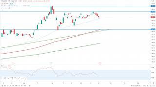 Wall Street – Tesla überzeugt wieder!
