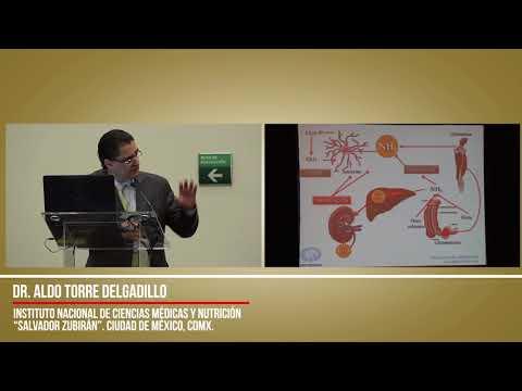 Calidad de vida en pacientes con hipertensión