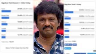 star vijay bigg boss 3 vote - Thủ thuật máy tính - Chia sẽ