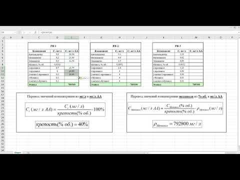 Перевод концентраций в размерность мг/л АА