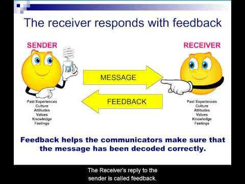 The Communication Process Model Captioned