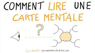 Comment lire un mind map (Carte mentale)